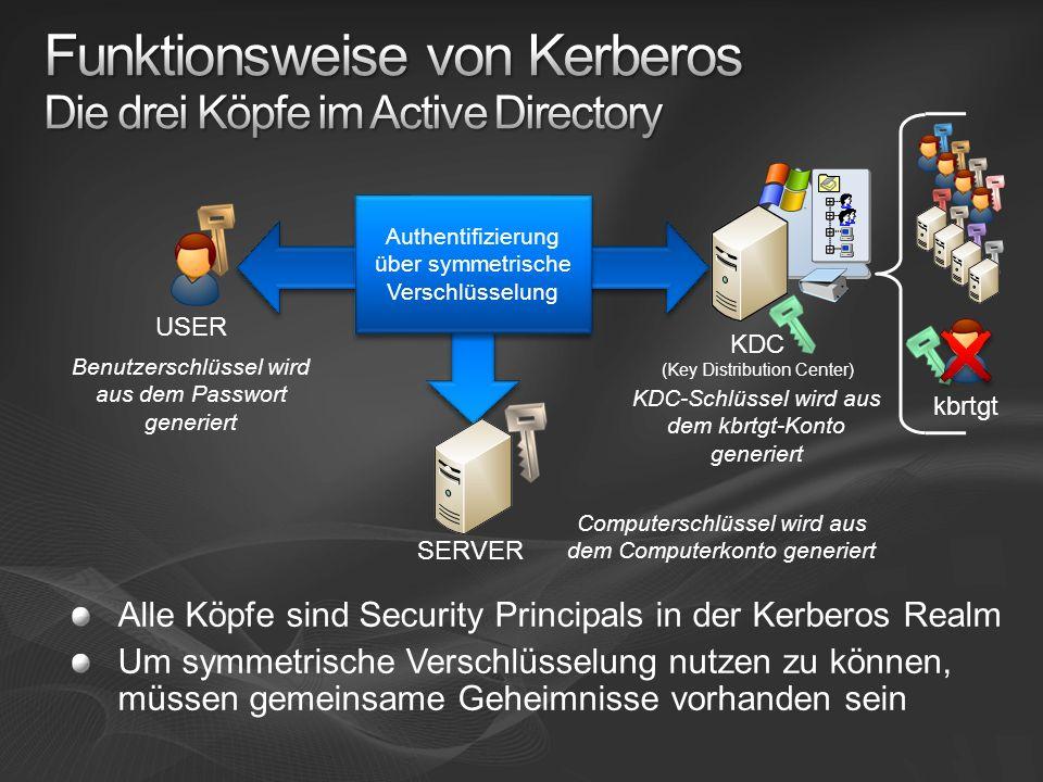 USER SERVER KDC (Key Distribution Center) kbrtgt Authentifizierung über symmetrische Verschlüsselung Computerschlüssel wird aus dem Computerkonto generiert Benutzerschlüssel wird aus dem Passwort generiert KDC-Schlüssel wird aus dem kbrtgt-Konto generiert Alle Köpfe sind Security Principals in der Kerberos Realm Um symmetrische Verschlüsselung nutzen zu können, müssen gemeinsame Geheimnisse vorhanden sein
