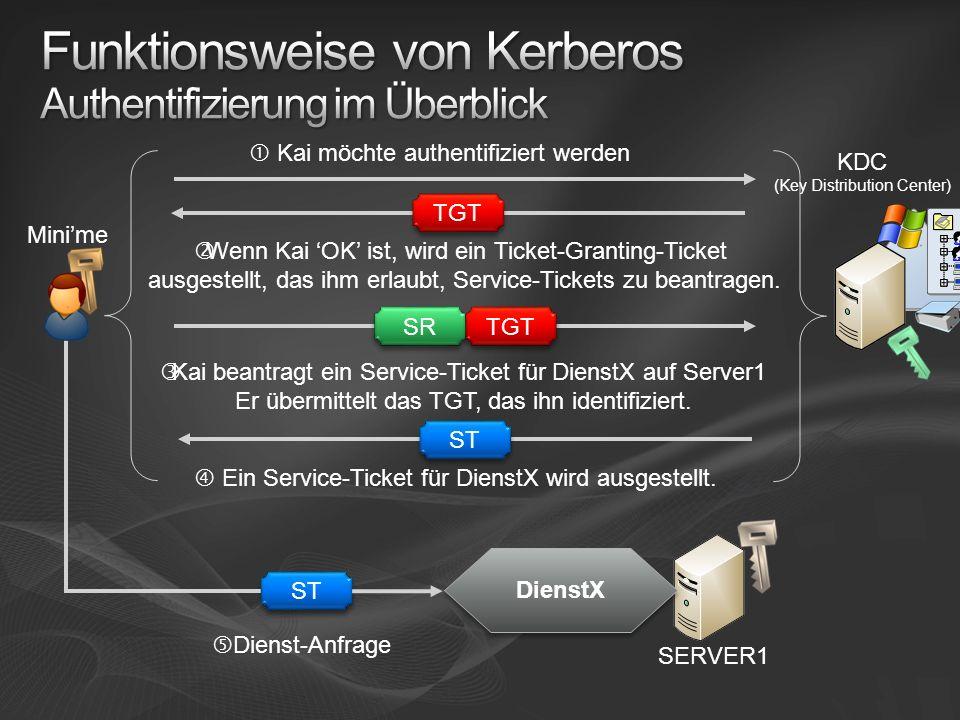 Kai möchte authentifiziert werden Minime ST Ein Service-Ticket für DienstX wird ausgestellt.