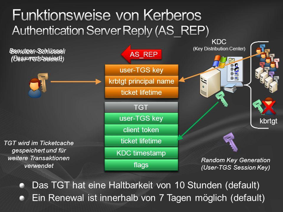 user-TGS key client token ticket lifetime KDC timestamp flags TGT user-TGS key client token ticket lifetime KDC timestamp flags TGT user-TGS key client token ticket lifetime KDC timestamp flags Benutzer-Schlüssel (Passwort-basiert) user-TGS key krbtgt principal name ticket lifetime AS_REP kbrtgt user-TGS key krbtgt principal name ticket lifetime Random Key Generation (User-TGS Session Key) Benutzer-Schlüssel (User-TGS-basiert) TGT wird im Ticketcache gespeichert und für weitere Transaktionen verwendet Das TGT hat eine Haltbarkeit von 10 Stunden (default) Ein Renewal ist innerhalb von 7 Tagen möglich (default) KDC (Key Distribution Center)