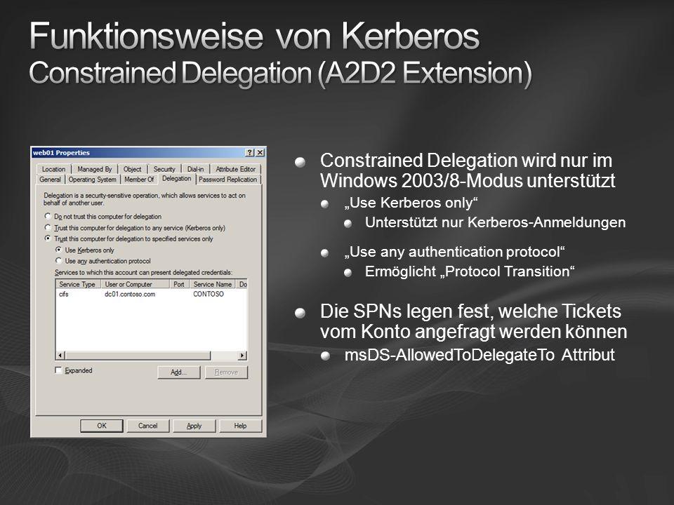 Constrained Delegation wird nur im Windows 2003/8-Modus unterstützt Use Kerberos only Unterstützt nur Kerberos-Anmeldungen Use any authentication protocol Ermöglicht Protocol Transition Die SPNs legen fest, welche Tickets vom Konto angefragt werden können msDS-AllowedToDelegateTo Attribut