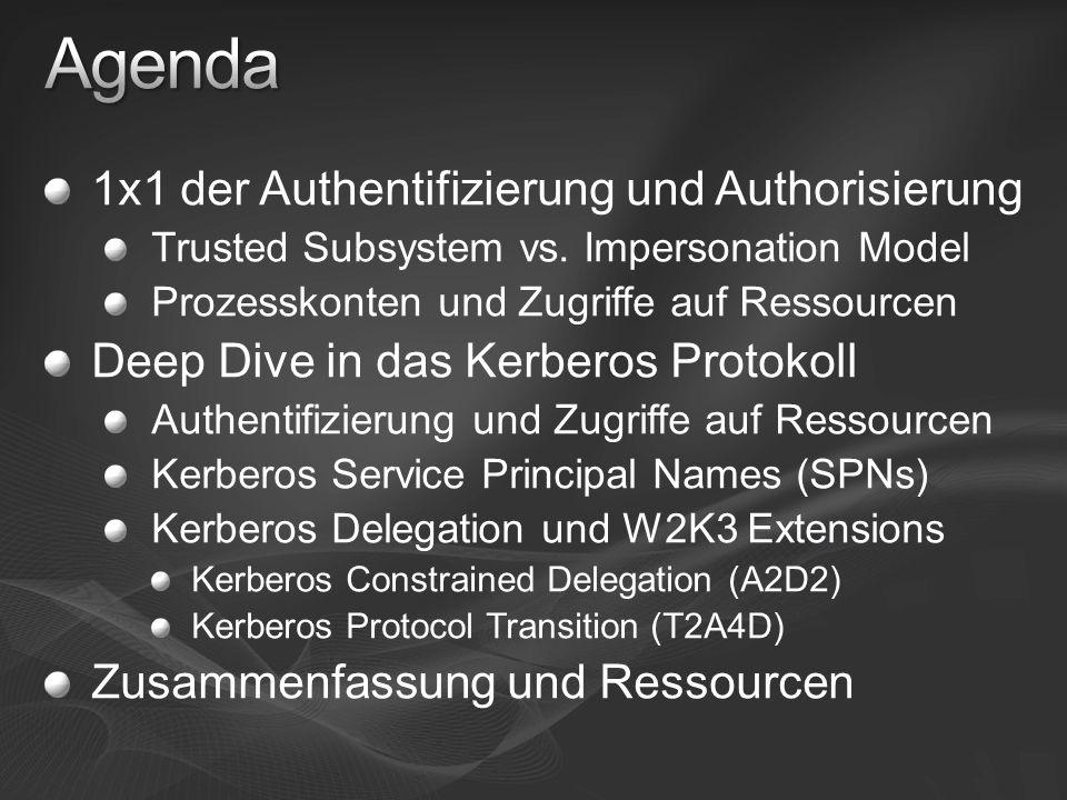 1x1 der Authentifizierung und Authorisierung Trusted Subsystem vs.