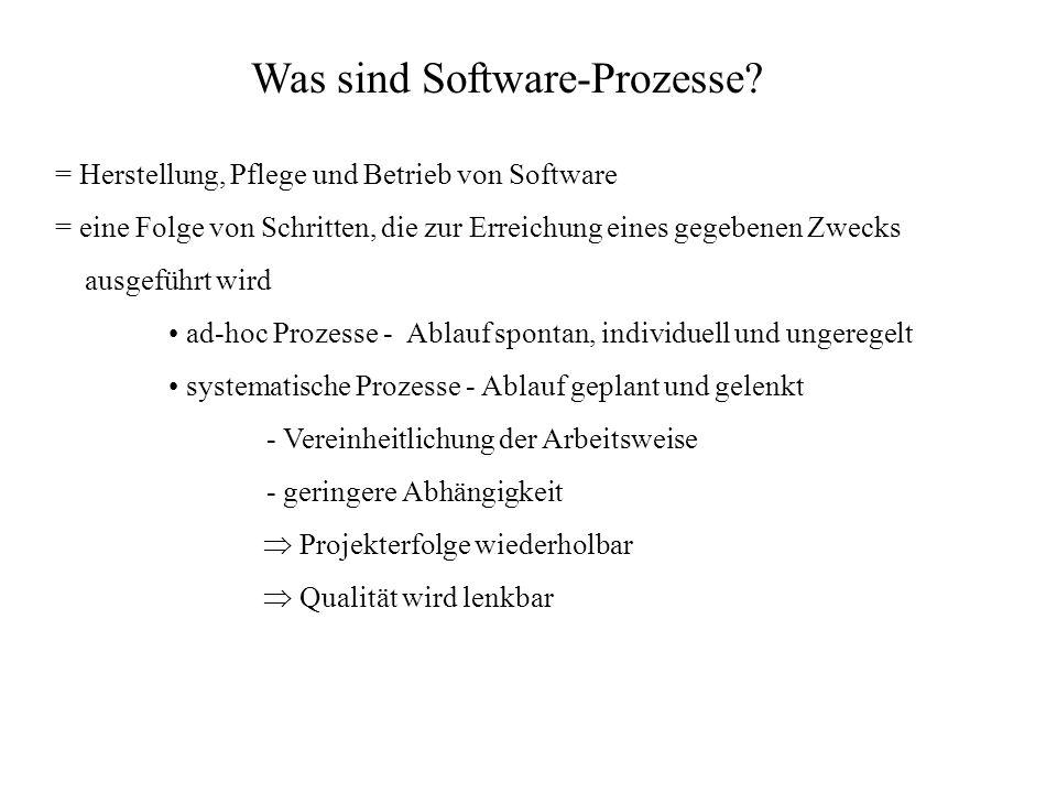 Was sind Software-Prozesse? = Herstellung, Pflege und Betrieb von Software = eine Folge von Schritten, die zur Erreichung eines gegebenen Zwecks ausge