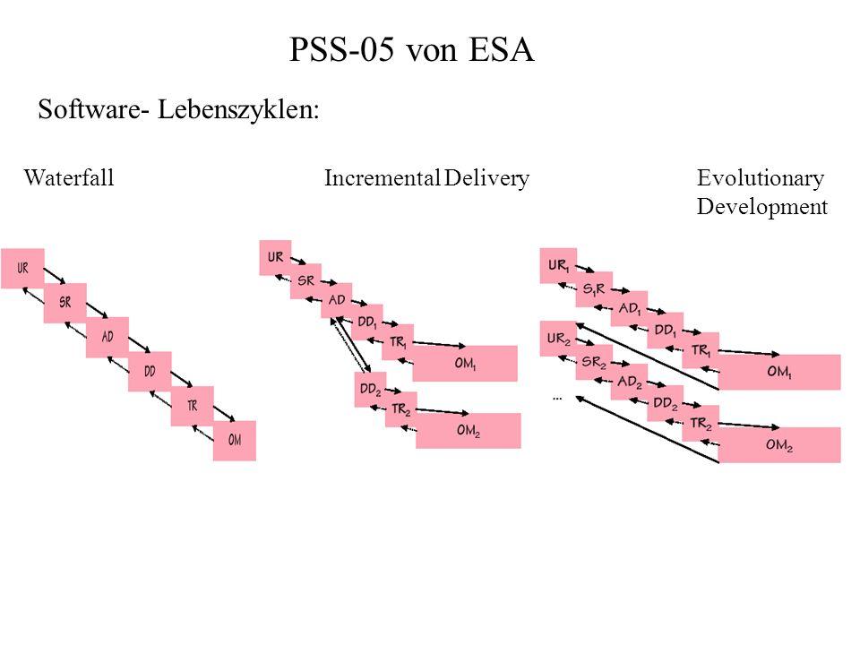 PSS-05 von ESA Software- Lebenszyklen: WaterfallIncremental DeliveryEvolutionary Development