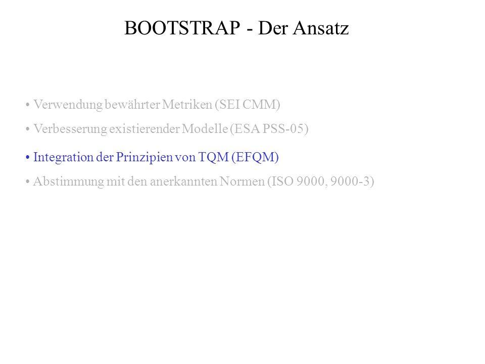 BOOTSTRAP - Der Ansatz Verwendung bewährter Metriken (SEI CMM) Verbesserung existierender Modelle (ESA PSS-05) Abstimmung mit den anerkannten Normen (
