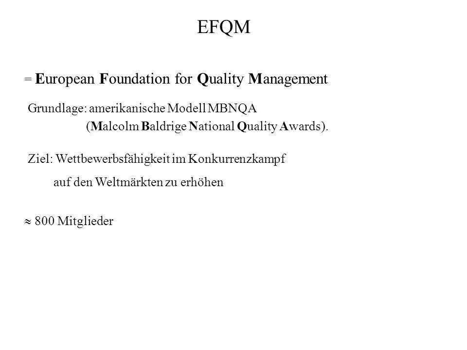 EFQM = European Foundation for Quality Management Grundlage: amerikanische Modell MBNQA (Malcolm Baldrige National Quality Awards). Ziel: Wettbewerbsf
