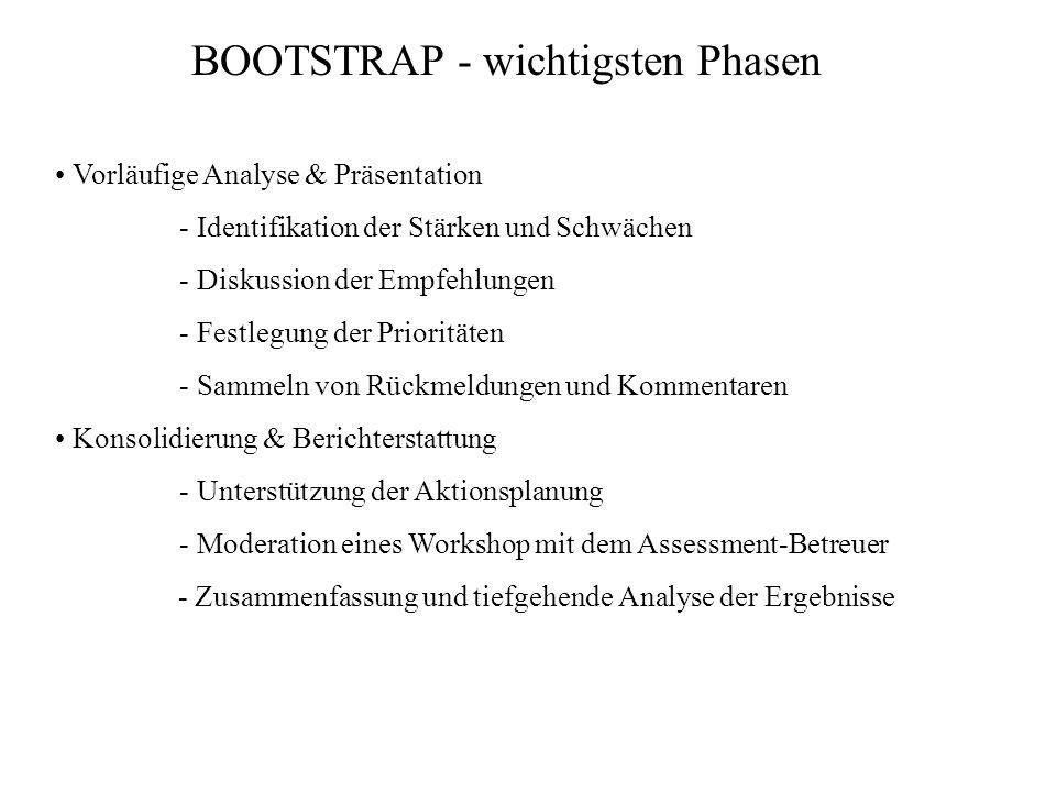 BOOTSTRAP - wichtigsten Phasen Vorläufige Analyse & Präsentation - Identifikation der Stärken und Schwächen - Diskussion der Empfehlungen - Festlegung