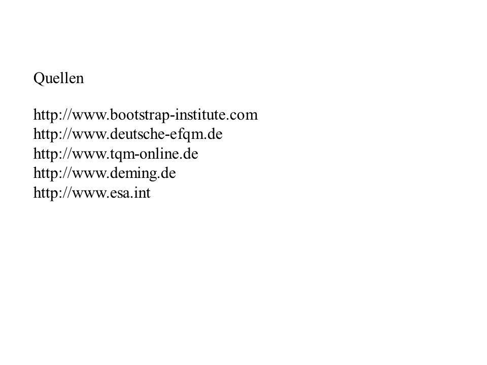 Quellen http://www.bootstrap-institute.com http://www.deutsche-efqm.de http://www.tqm-online.de http://www.deming.de http://www.esa.int
