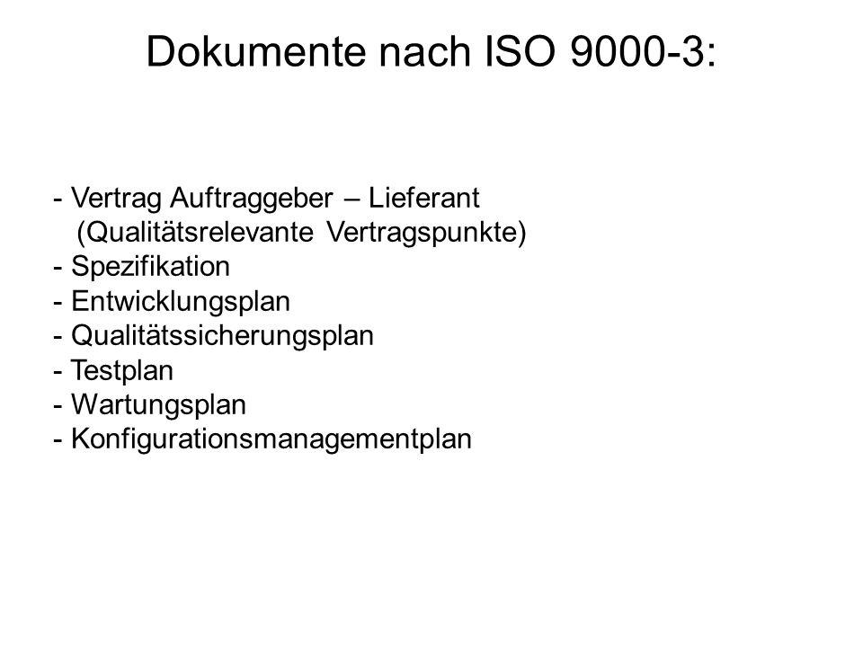 - Vertrag Auftraggeber – Lieferant (Qualitätsrelevante Vertragspunkte) - Spezifikation - Entwicklungsplan - Qualitätssicherungsplan - Testplan - Wartu