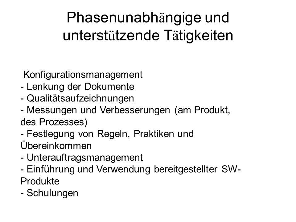 Konfigurationsmanagement - Lenkung der Dokumente - Qualitätsaufzeichnungen - Messungen und Verbesserungen (am Produkt, des Prozesses) - Festlegung von