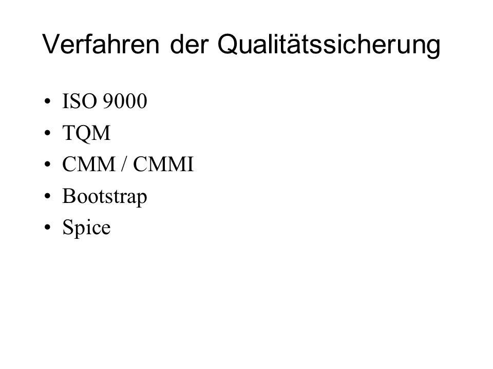 Verfahren der Qualitätssicherung ISO 9000 TQM CMM / CMMI Bootstrap Spice