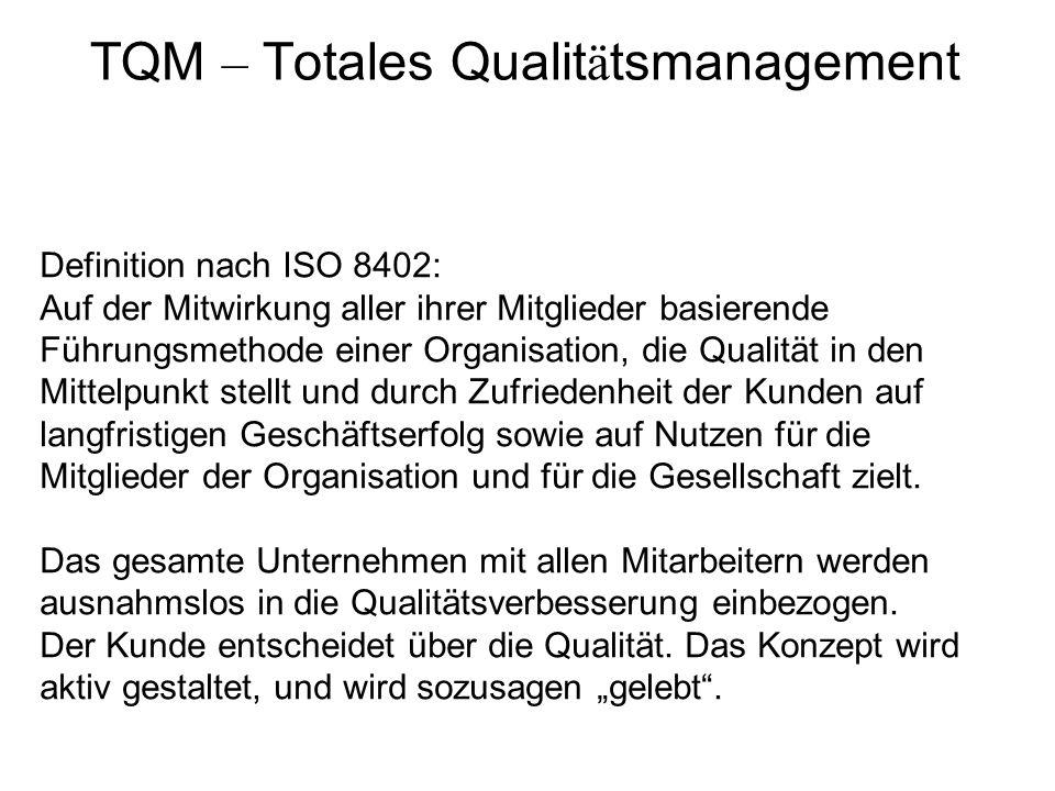 Definition nach ISO 8402: Auf der Mitwirkung aller ihrer Mitglieder basierende Führungsmethode einer Organisation, die Qualität in den Mittelpunkt ste