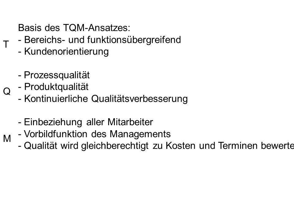 Basis des TQM-Ansatzes: - Bereichs- und funktionsübergreifend - Kundenorientierung - Prozessqualität - Produktqualität - Kontinuierliche Qualitätsverb