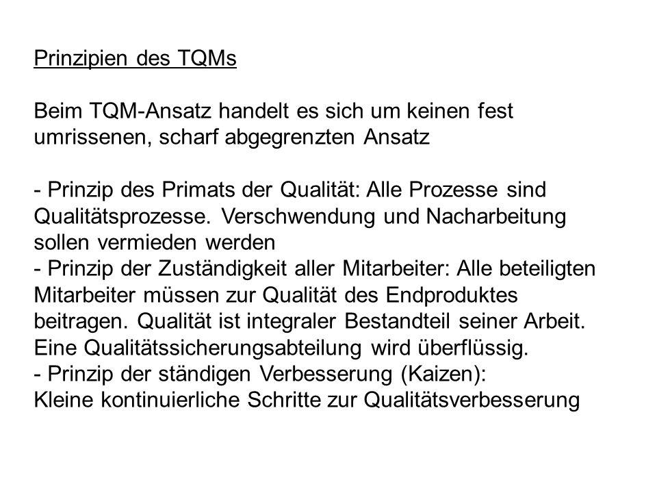 Prinzipien des TQMs Beim TQM-Ansatz handelt es sich um keinen fest umrissenen, scharf abgegrenzten Ansatz - Prinzip des Primats der Qualität: Alle Pro
