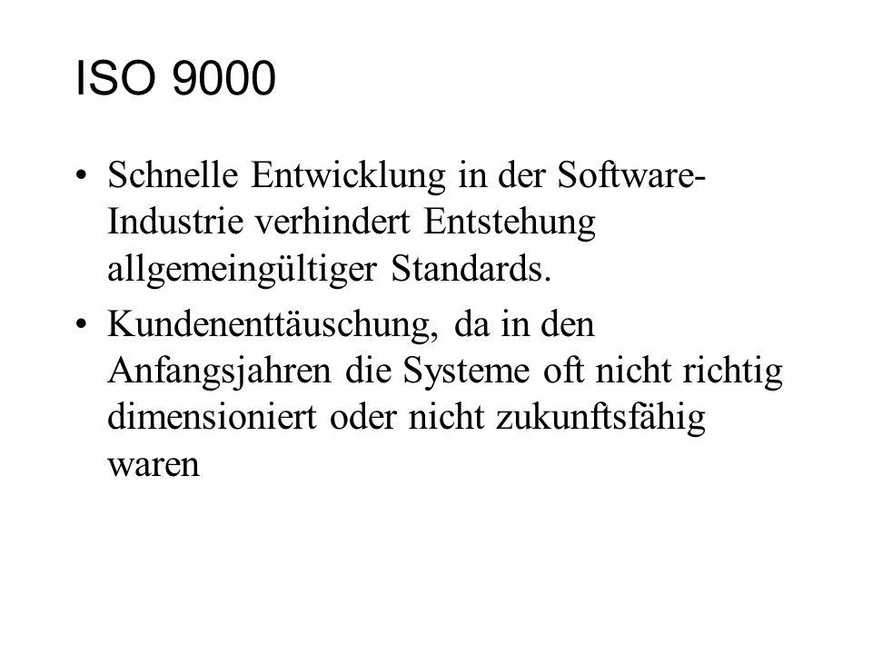 ISO 9000 Schnelle Entwicklung in der Software- Industrie verhindert Entstehung allgemeingültiger Standards. Kundenenttäuschung, da in den Anfangsjahre