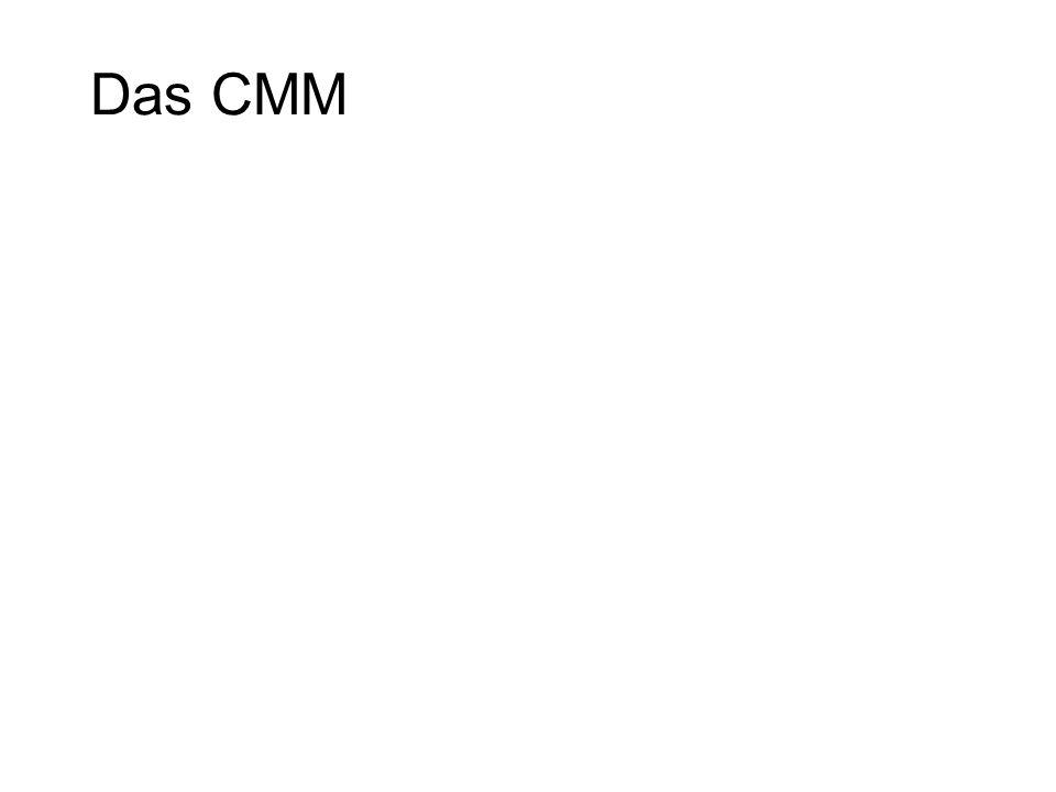 Das CMM