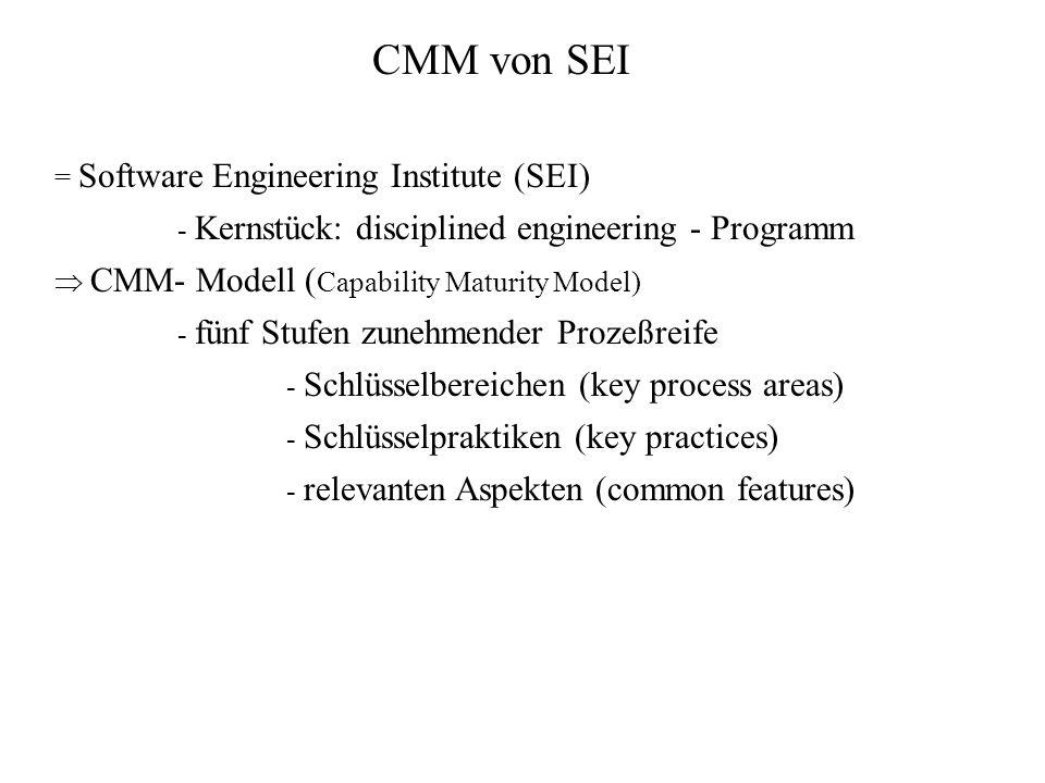CMM von SEI = Software Engineering Institute (SEI) - Kernstück: disciplined engineering - Programm CMM- Modell ( Capability Maturity Model) - fünf Stu