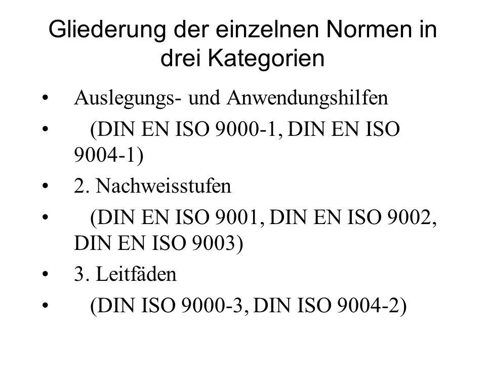 Gliederung der einzelnen Normen in drei Kategorien Auslegungs- und Anwendungshilfen (DIN EN ISO 9000-1, DIN EN ISO 9004-1) 2. Nachweisstufen (DIN EN I
