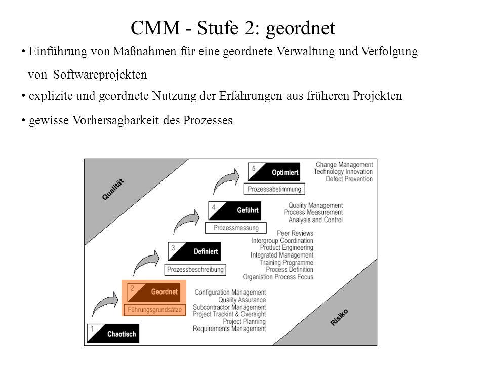 CMM - Stufe 2: geordnet Einführung von Maßnahmen für eine geordnete Verwaltung und Verfolgung von Softwareprojekten explizite und geordnete Nutzung de