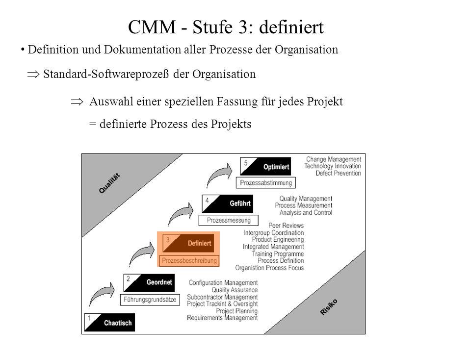 CMM - Stufe 3: definiert Definition und Dokumentation aller Prozesse der Organisation Standard-Softwareprozeß der Organisation Auswahl einer spezielle