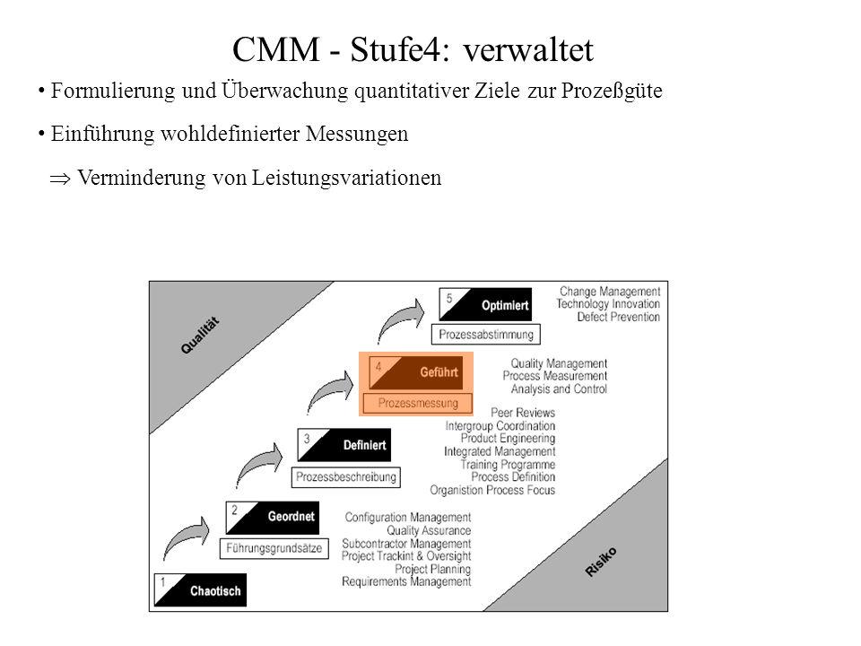 CMM - Stufe4: verwaltet Formulierung und Überwachung quantitativer Ziele zur Prozeßgüte Einführung wohldefinierter Messungen Verminderung von Leistung
