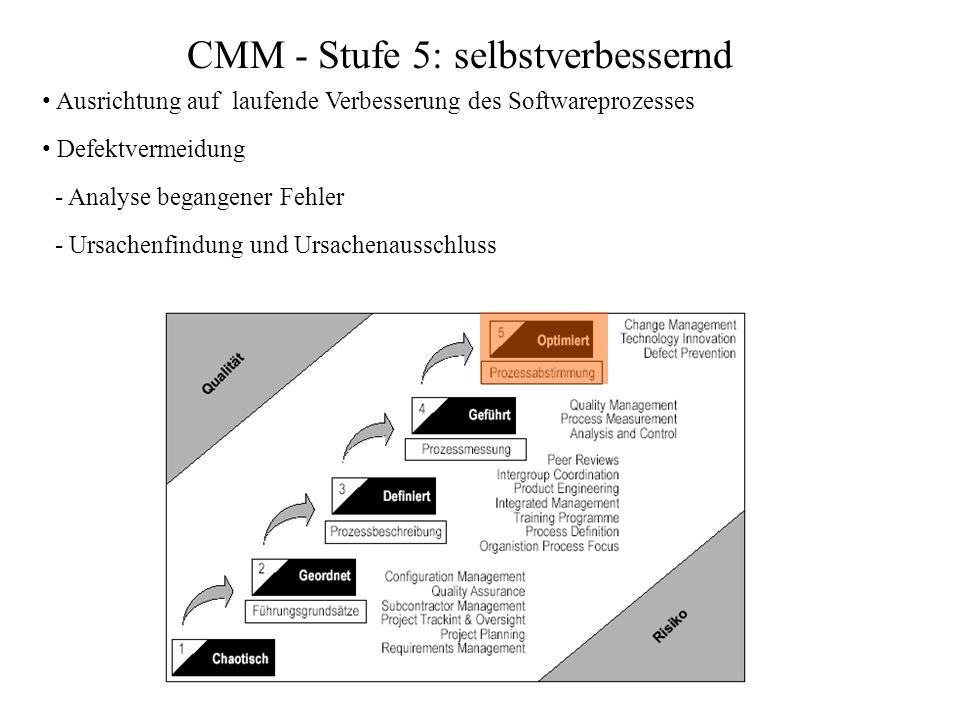 CMM - Stufe 5: selbstverbessernd Ausrichtung auf laufende Verbesserung des Softwareprozesses Defektvermeidung - Analyse begangener Fehler - Ursachenfi