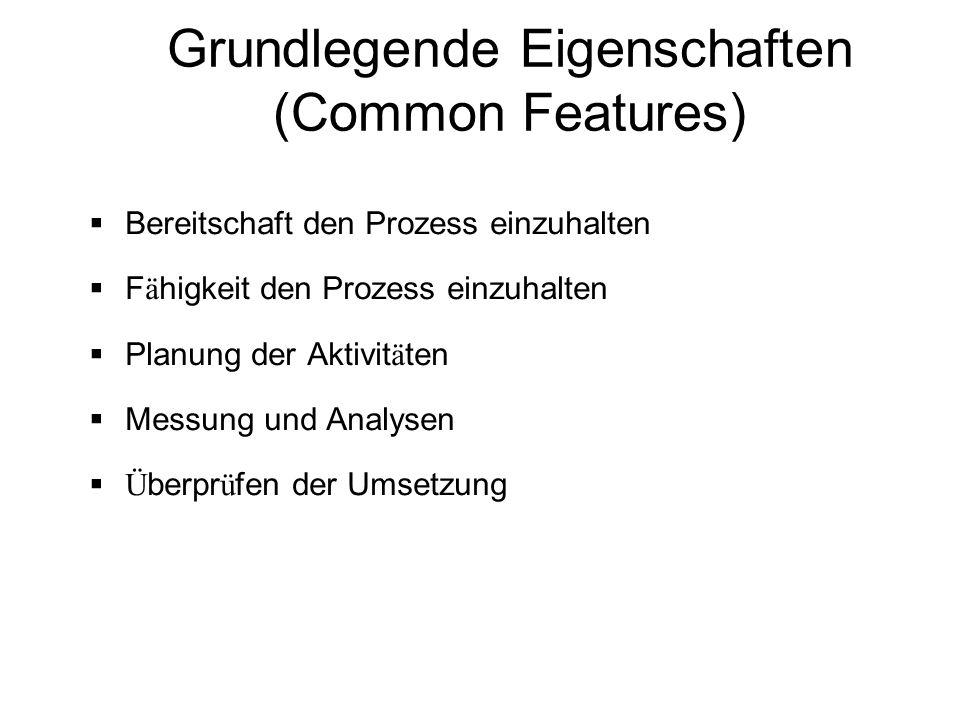 Grundlegende Eigenschaften (Common Features) Bereitschaft den Prozess einzuhalten F ä higkeit den Prozess einzuhalten Planung der Aktivit ä ten Messun