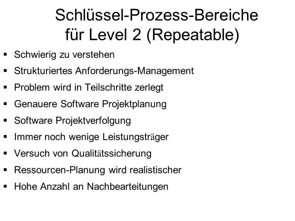 Schlüssel-Prozess-Bereiche für Level 2 (Repeatable) Schwierig zu verstehen Strukturiertes Anforderungs-Management Problem wird in Teilschritte zerlegt