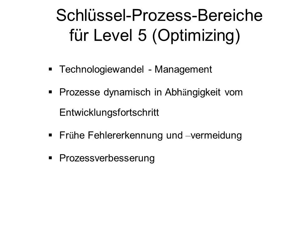Schlüssel-Prozess-Bereiche für Level 5 (Optimizing) Technologiewandel - Management Prozesse dynamisch in Abh ä ngigkeit vom Entwicklungsfortschritt Fr