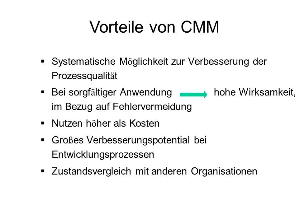 Vorteile von CMM Systematische M ö glichkeit zur Verbesserung der Prozessqualit ä t Bei sorgf ä ltiger Anwendung hohe Wirksamkeit, im Bezug auf Fehler