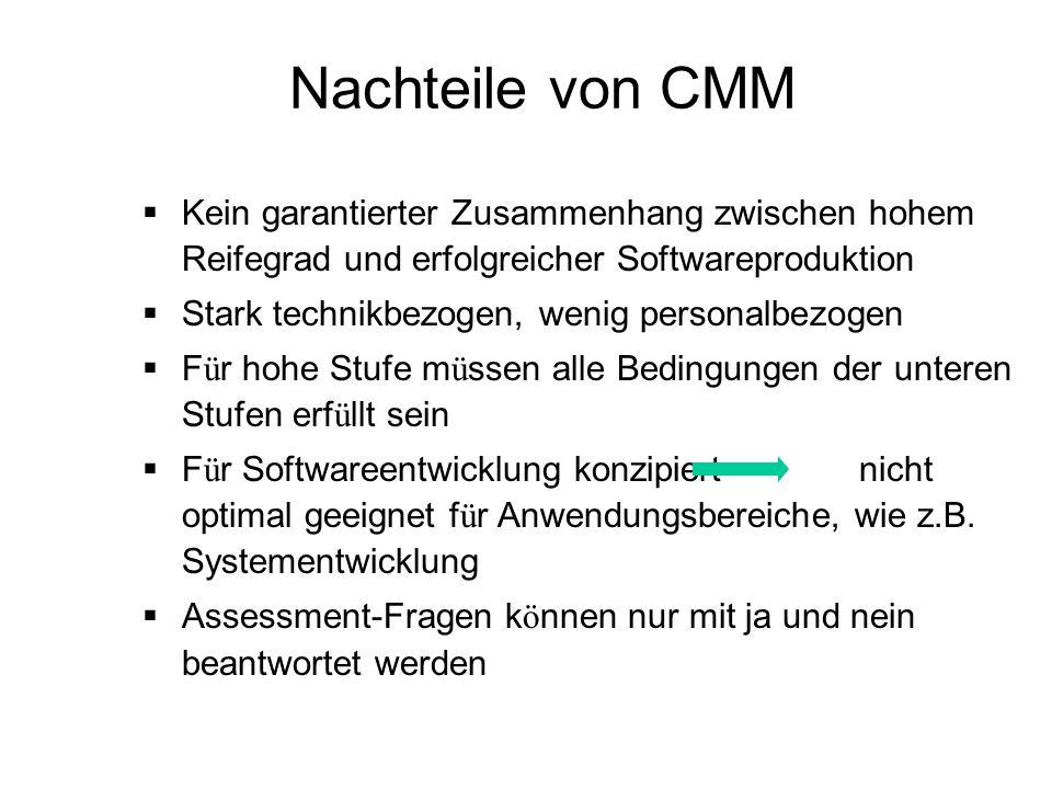 Nachteile von CMM Kein garantierter Zusammenhang zwischen hohem Reifegrad und erfolgreicher Softwareproduktion Stark technikbezogen, wenig personalbez