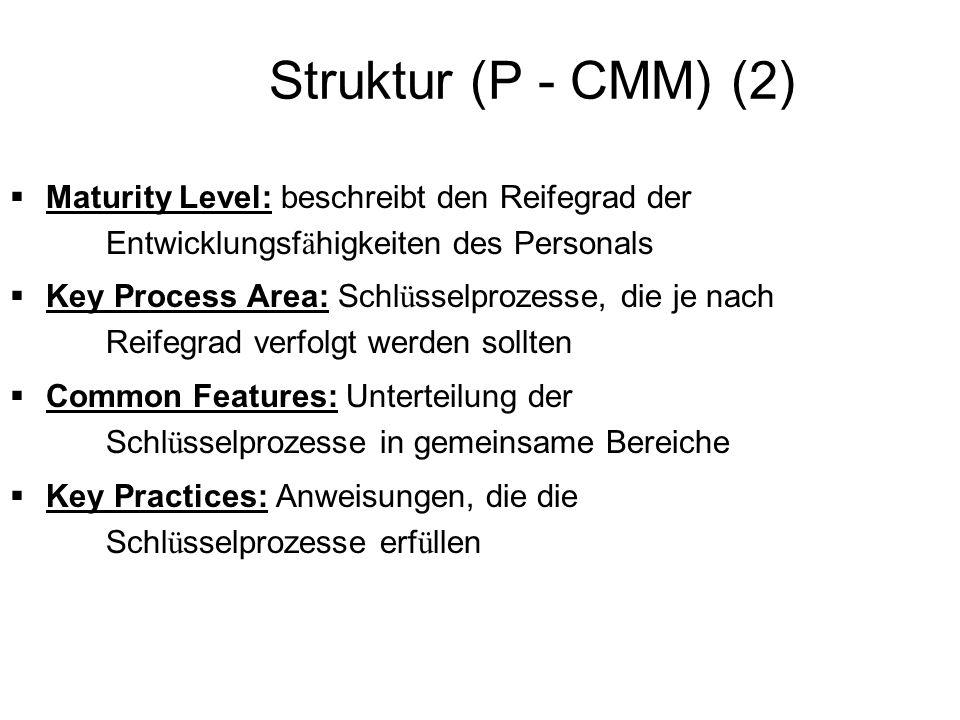 Struktur (P - CMM) (2) Maturity Level: beschreibt den Reifegrad der Entwicklungsf ä higkeiten des Personals Key Process Area: Schl ü sselprozesse, die
