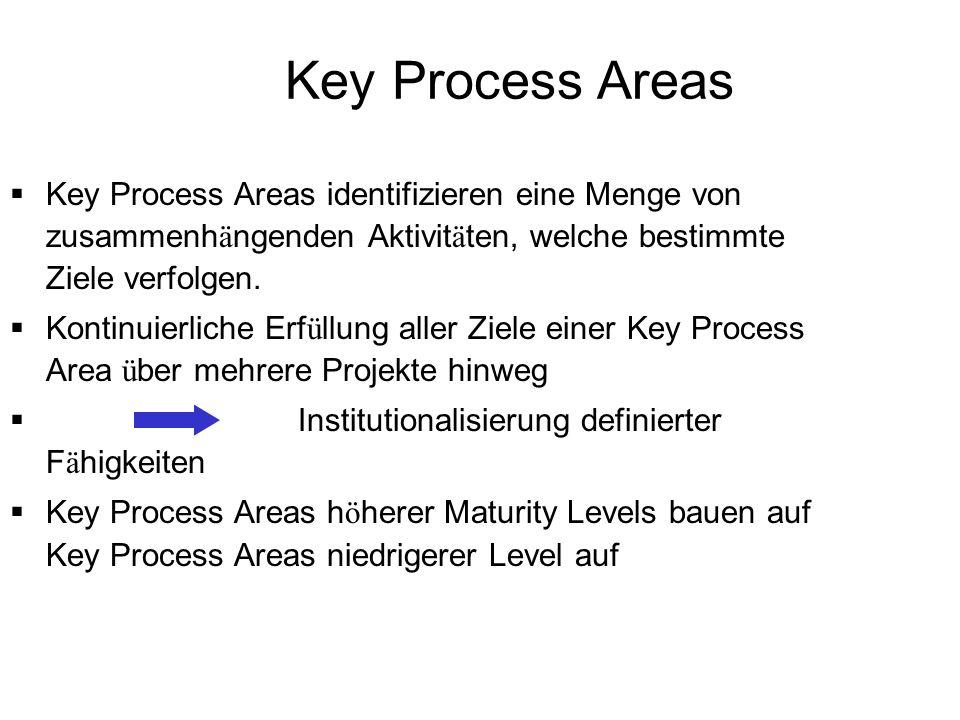 Key Process Areas identifizieren eine Menge von zusammenh ä ngenden Aktivit ä ten, welche bestimmte Ziele verfolgen. Kontinuierliche Erf ü llung aller