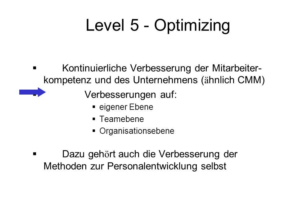 Level 5 - Optimizing Kontinuierliche Verbesserung der Mitarbeiter- kompetenz und des Unternehmens ( ä hnlich CMM) Verbesserungen auf: eigener Ebene Te