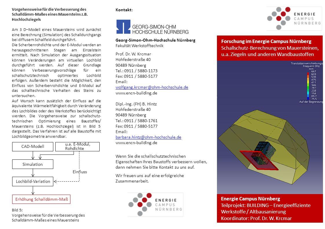 Vorgehensweise für die Verbesserung des Schalldämm-Maßes eines Mauersteins z.B.
