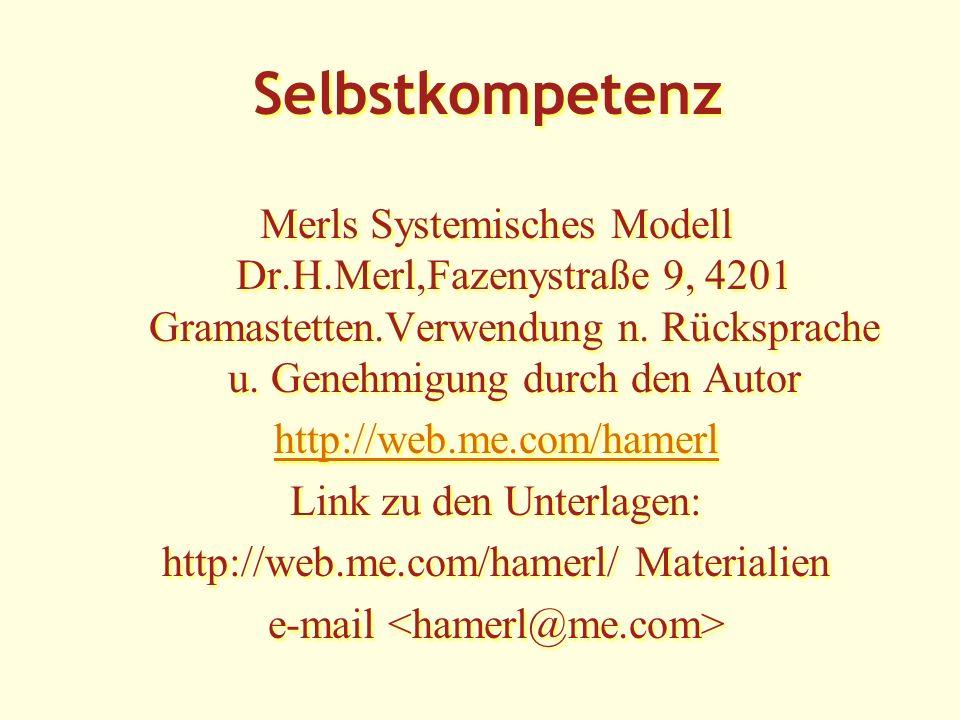 Selbstkompetenz Merls Systemisches Modell Dr.H.Merl,Fazenystraße 9, 4201 Gramastetten.Verwendung n.