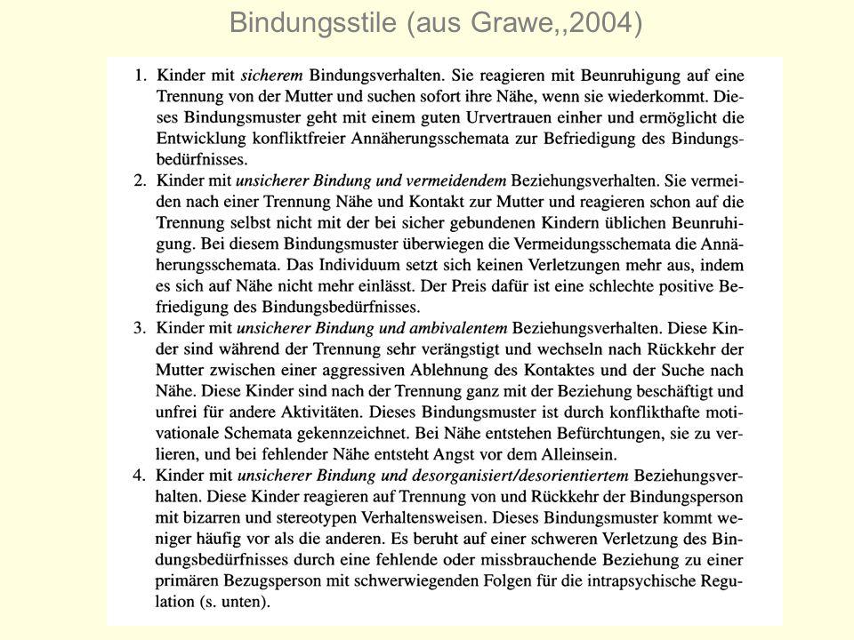 Bindungsstile (aus Grawe,,2004)