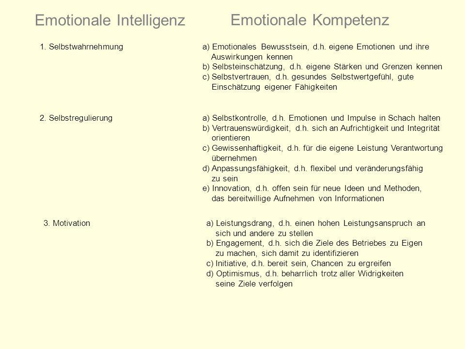 Emotionale Intelligenz Emotionale Kompetenz 1.Selbstwahrnehmunga) Emotionales Bewusstsein, d.h.
