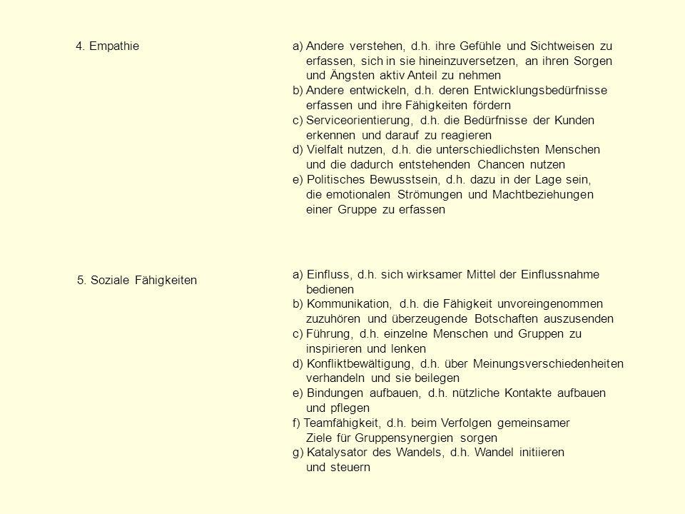 4.Empathie 5. Soziale Fähigkeiten a) Andere verstehen, d.h.
