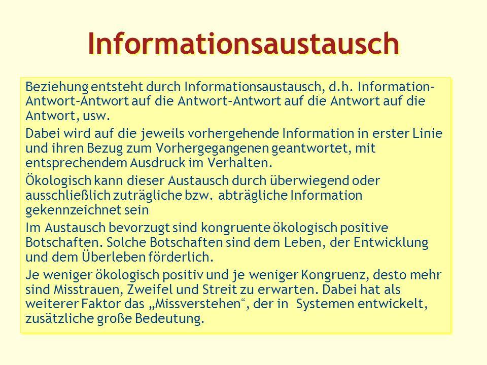 Informationsaustausch Beziehung entsteht durch Informationsaustausch, d.h.
