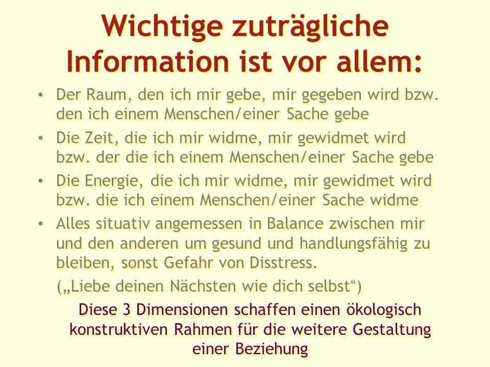 Wichtige zuträgliche Information ist vor allem: Der Raum, den ich mir gebe, mir gegeben wird bzw.