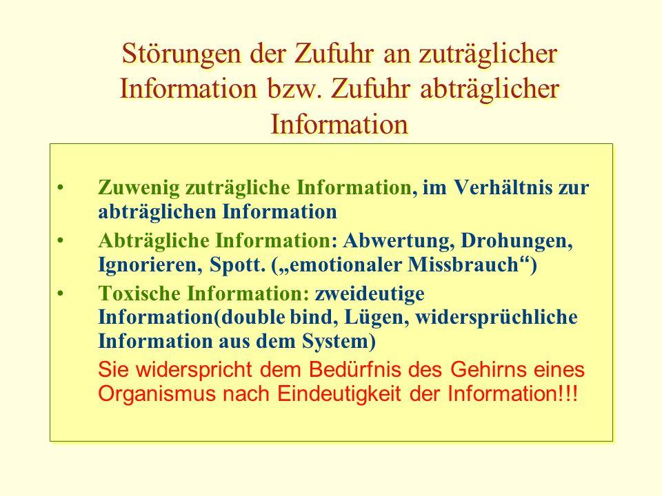 Störungen der Zufuhr an zuträglicher Information bzw.