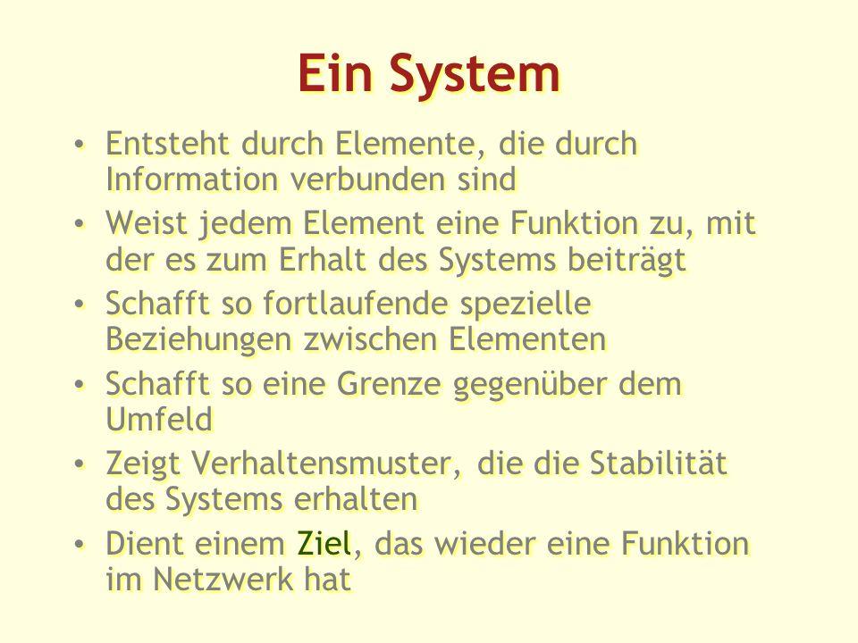 Ein System Entsteht durch Elemente, die durch Information verbunden sind Weist jedem Element eine Funktion zu, mit der es zum Erhalt des Systems beiträgt Schafft so fortlaufende spezielle Beziehungen zwischen Elementen Schafft so eine Grenze gegenüber dem Umfeld Zeigt Verhaltensmuster, die die Stabilität des Systems erhalten Dient einem Ziel, das wieder eine Funktion im Netzwerk hat Entsteht durch Elemente, die durch Information verbunden sind Weist jedem Element eine Funktion zu, mit der es zum Erhalt des Systems beiträgt Schafft so fortlaufende spezielle Beziehungen zwischen Elementen Schafft so eine Grenze gegenüber dem Umfeld Zeigt Verhaltensmuster, die die Stabilität des Systems erhalten Dient einem Ziel, das wieder eine Funktion im Netzwerk hat