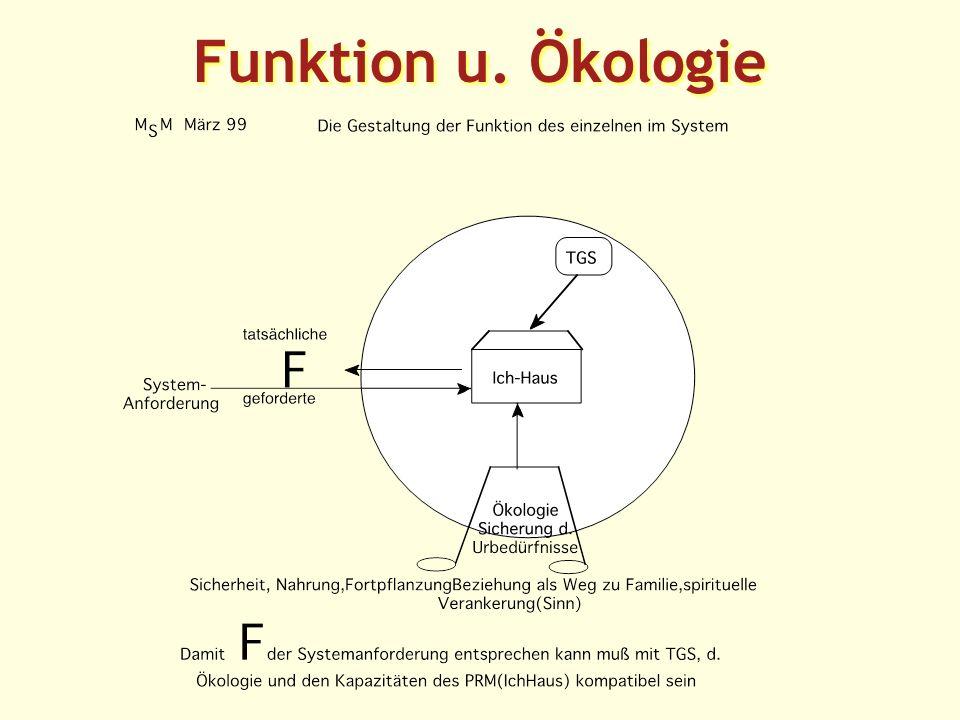 Funktion u. Ökologie
