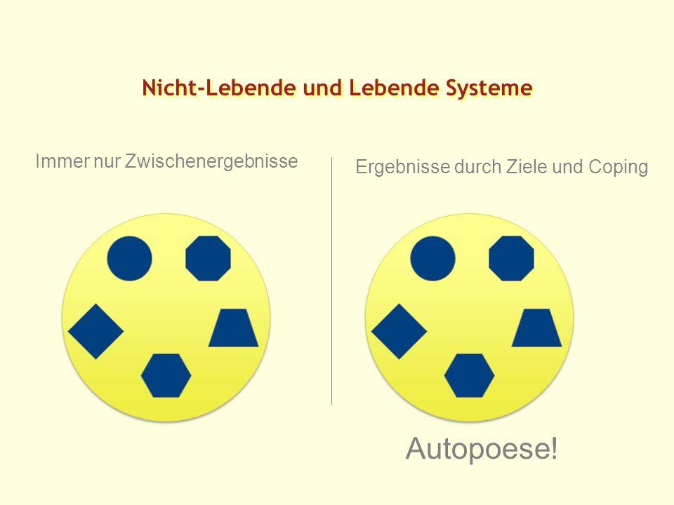 Nicht-Lebende und Lebende Systeme Immer nur Zwischenergebnisse Ergebnisse durch Ziele und Coping Autopoese!