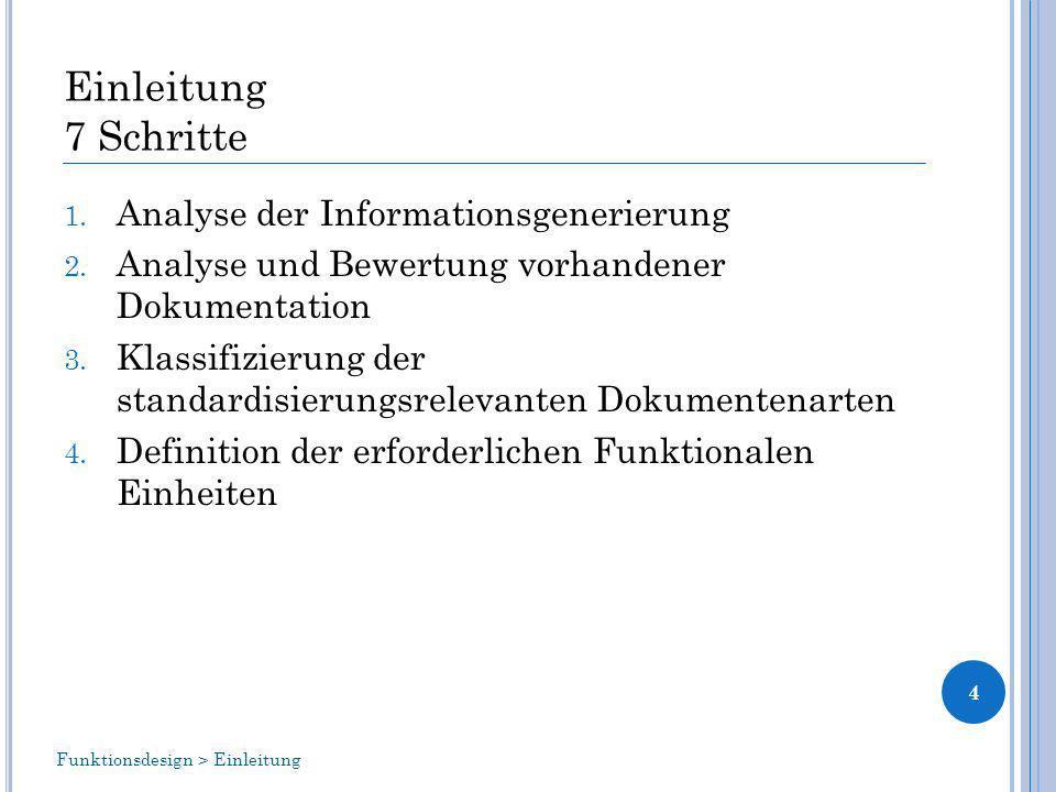 Einleitung 7 Schritte 1.Analyse der Informationsgenerierung 2.