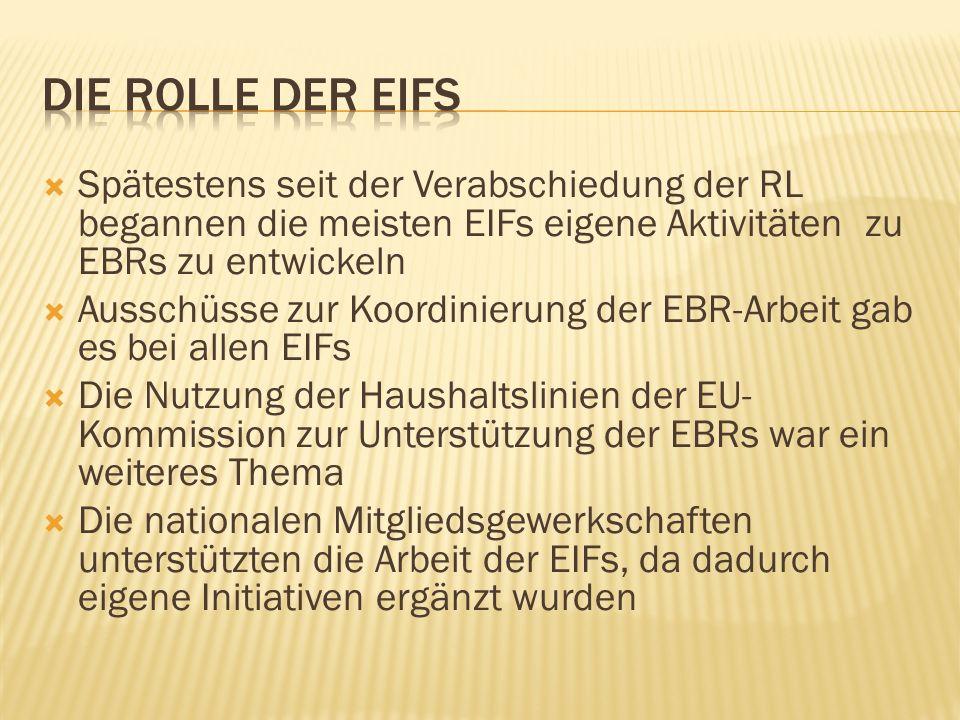 Spätestens seit der Verabschiedung der RL begannen die meisten EIFs eigene Aktivitäten zu EBRs zu entwickeln Ausschüsse zur Koordinierung der EBR-Arbeit gab es bei allen EIFs Die Nutzung der Haushaltslinien der EU- Kommission zur Unterstützung der EBRs war ein weiteres Thema Die nationalen Mitgliedsgewerkschaften unterstützten die Arbeit der EIFs, da dadurch eigene Initiativen ergänzt wurden