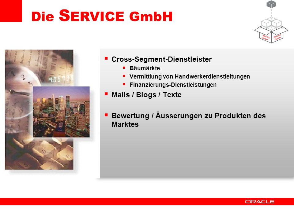 Cross-Segment-Dienstleister Bäumärkte Vermittlung von Handwerkerdienstleitungen Finanzierungs-Dienstleistungen Mails / Blogs / Texte Bewertung / Äusse