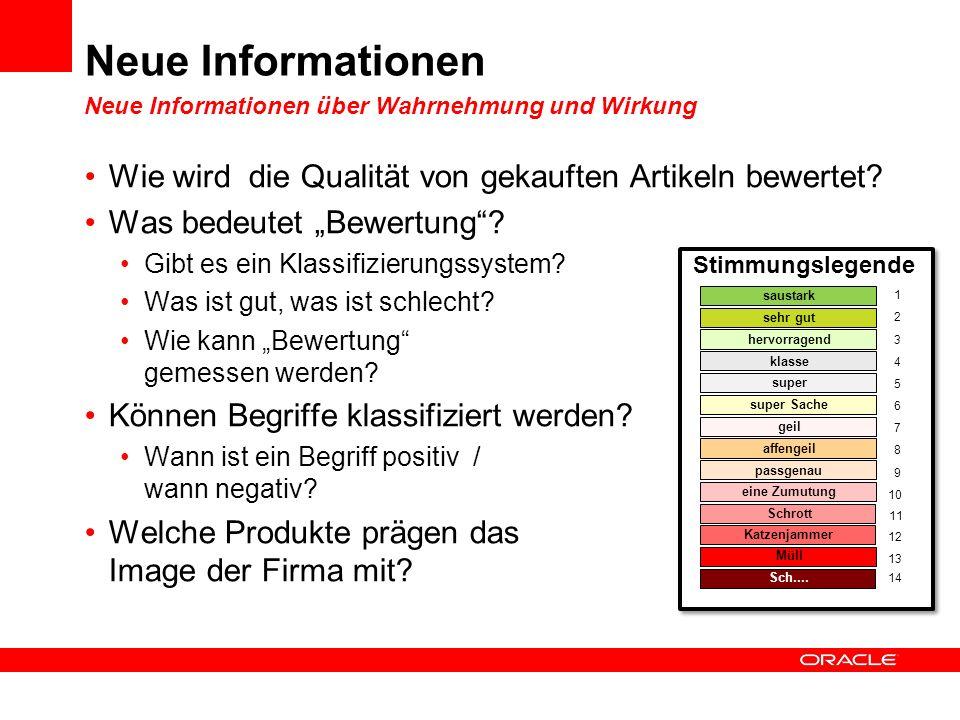 Neue Informationen Wie wird die Qualität von gekauften Artikeln bewertet? Was bedeutet Bewertung? Gibt es ein Klassifizierungssystem? Was ist gut, was