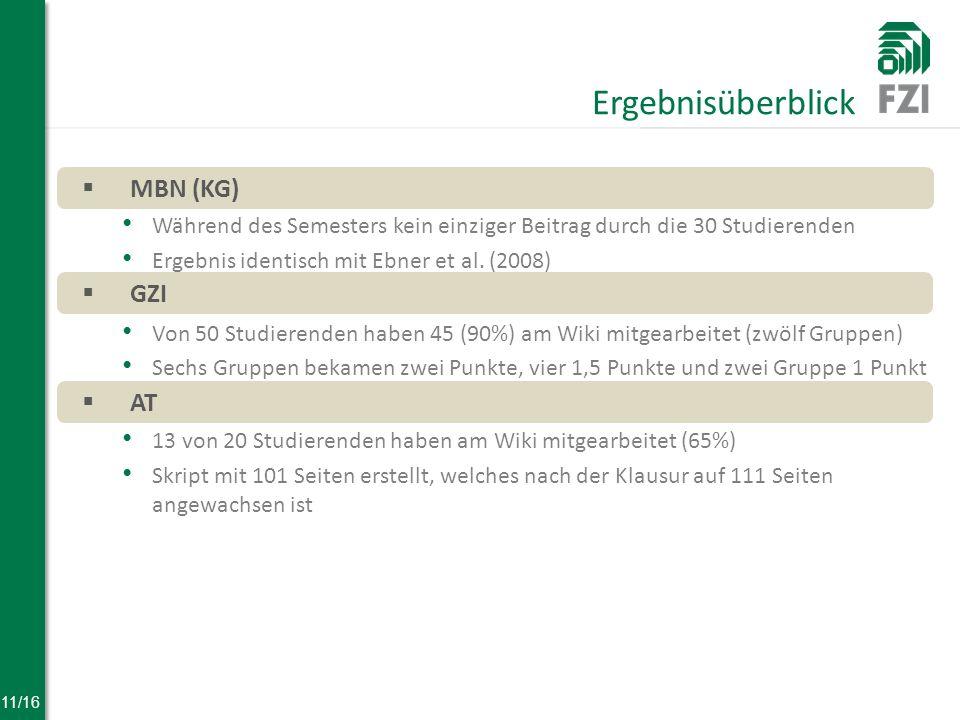 11/16 Dilemma für Studierende (Ergebnisse der WiWi-Lehr-Evaluation): Während des Semesters kein einziger Beitrag durch die 30 Studierenden Ergebnis identisch mit Ebner et al.