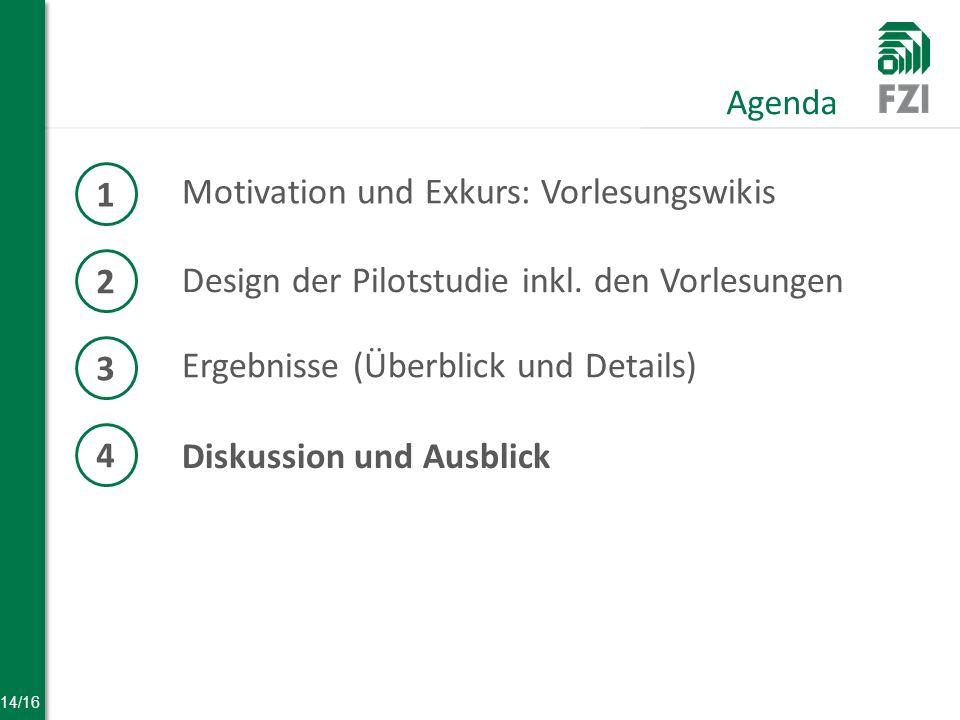 14/16 Motivation und Exkurs: Vorlesungswikis Agenda 1 2 Design der Pilotstudie inkl.